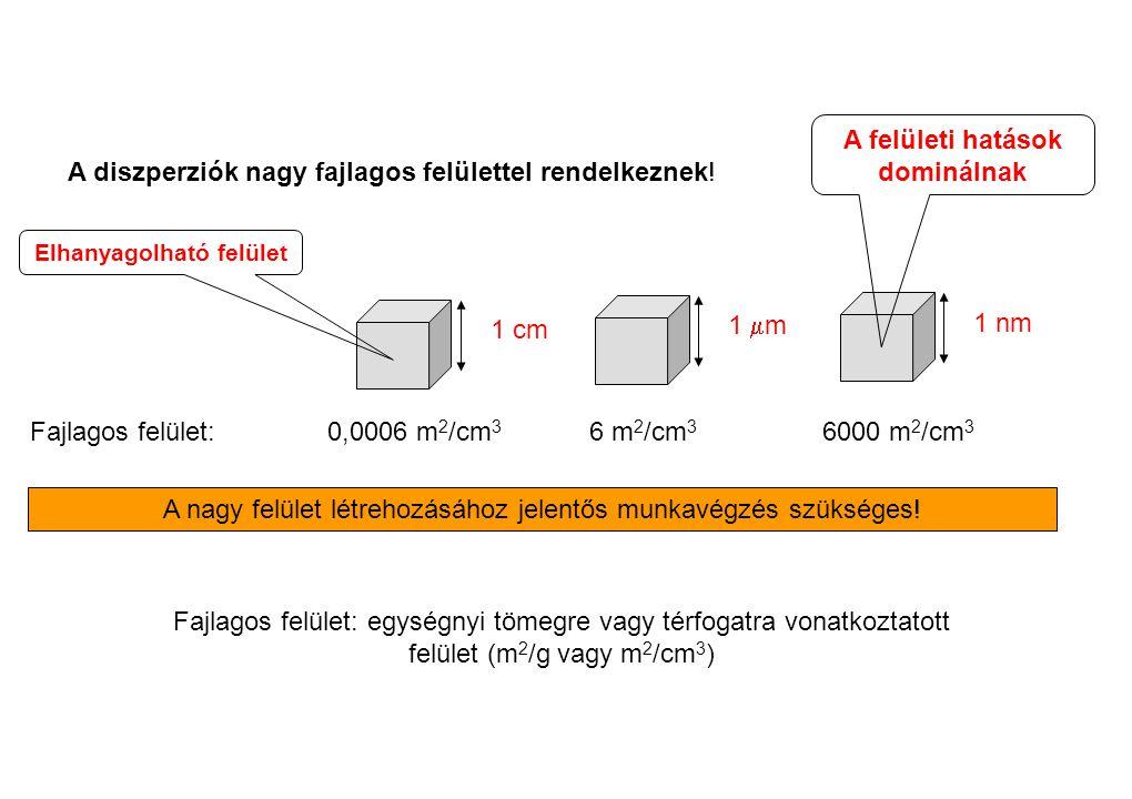 A diszperziók nagy fajlagos felülettel rendelkeznek! A nagy felület létrehozásához jelentős munkavégzés szükséges! 1  m 1 nm Fajlagos felület: 0,0006