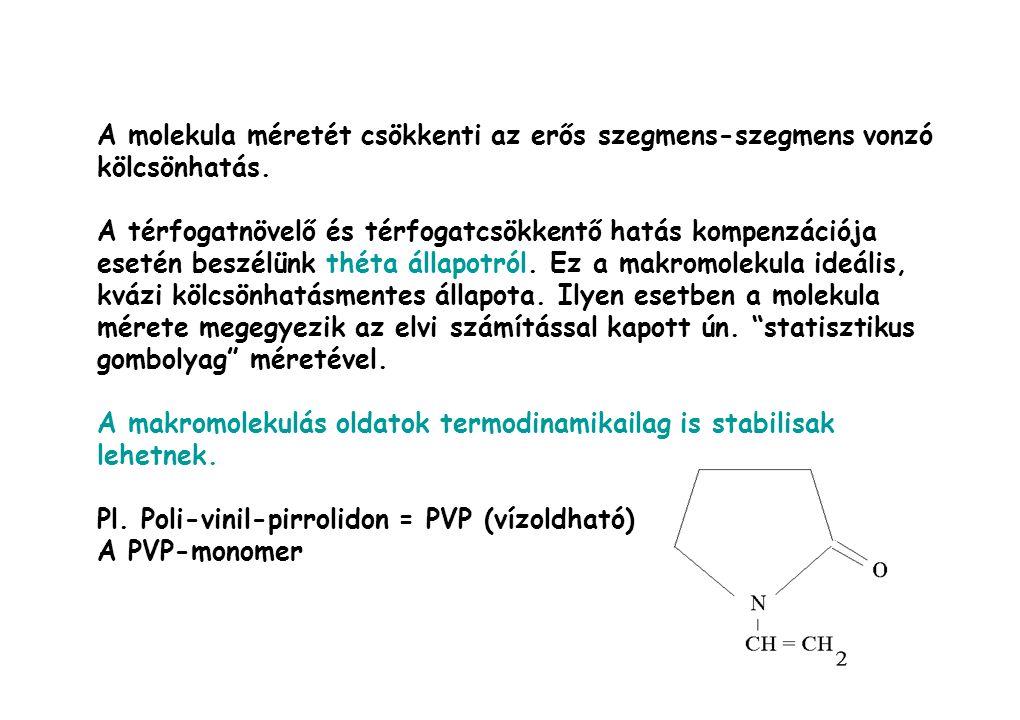 A molekula méretét csökkenti az erős szegmens-szegmens vonzó kölcsönhatás. A térfogatnövelő és térfogatcsökkentő hatás kompenzációja esetén beszélünk