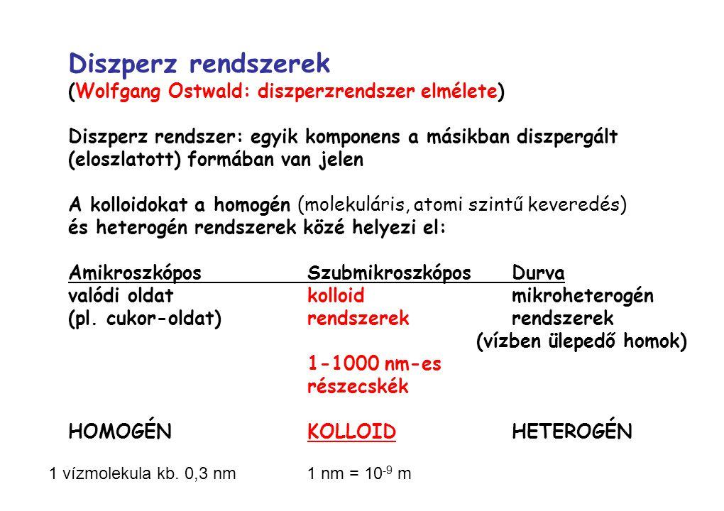 Diszperz rendszerek (Wolfgang Ostwald: diszperzrendszer elmélete) Diszperz rendszer: egyik komponens a másikban diszpergált (eloszlatott) formában van