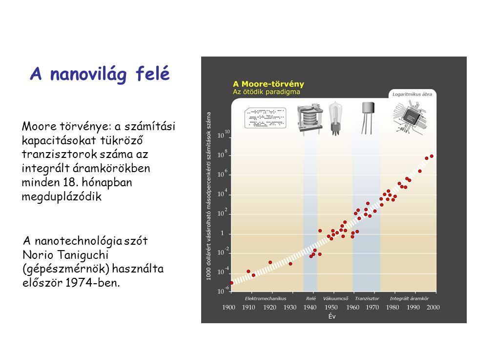 A nanovilág felé Moore törvénye: a számítási kapacitásokat tükröző tranzisztorok száma az integrált áramkörökben minden 18. hónapban megduplázódik A n