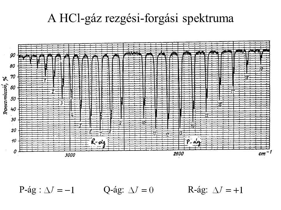 A HCl-gáz rezgési-forgási spektruma P-ág :Q-ág:R-ág: