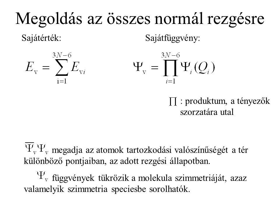 Megoldás az összes normál rezgésre Sajátérték:Sajátfüggvény: : produktum, a tényezők szorzatára utal megadja az atomok tartozkodási valószínűségét a tér különböző pontjaiban, az adott rezgési állapotban.