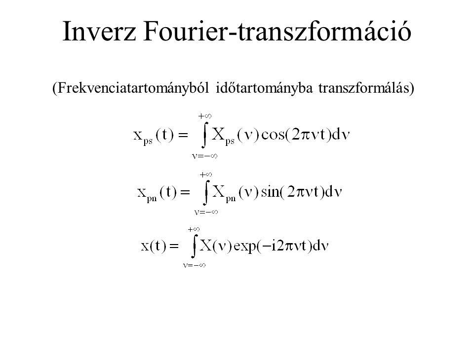 Inverz Fourier-transzformáció (Frekvenciatartományból időtartományba transzformálás)