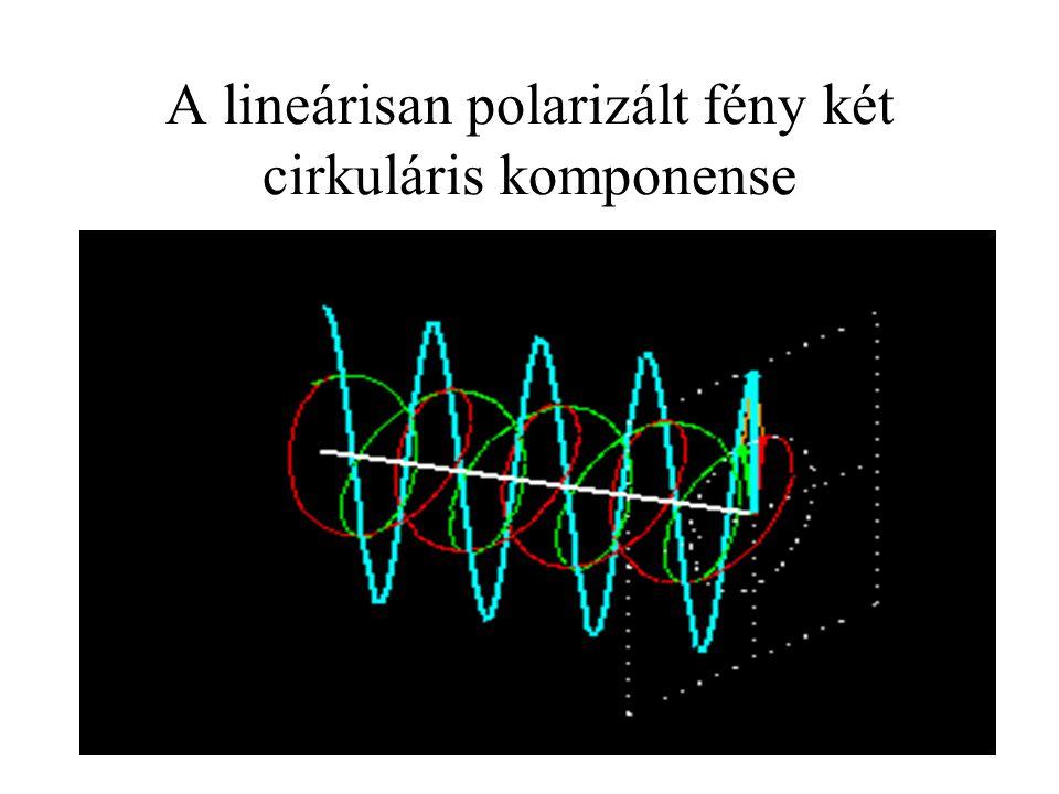 10 Optikai forgatás A királis minta törésmutatója más a síkban polarizált fény két cirkulárisan polarizált komponensére (jobbra és balra cirkulárisan polarizált fény) nézve.