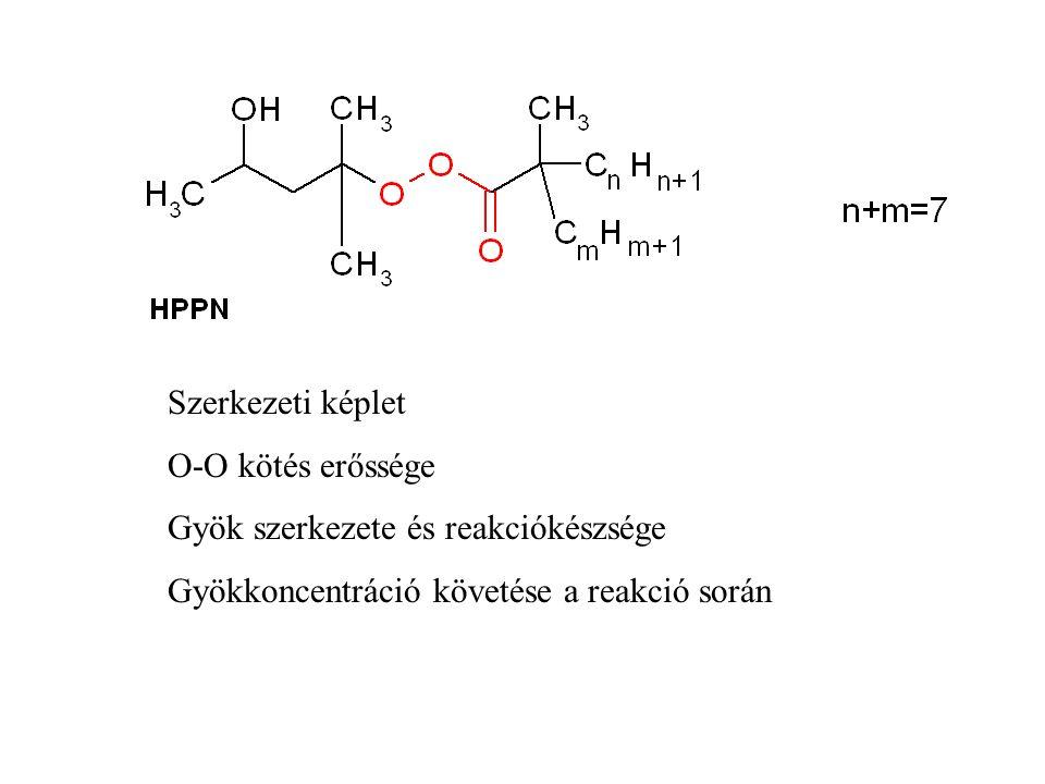Szerkezeti képlet O-O kötés erőssége Gyök szerkezete és reakciókészsége Gyökkoncentráció követése a reakció során