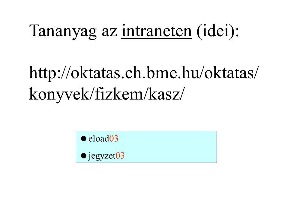 Tananyag az intraneten (idei): http://oktatas.ch.bme.hu/oktatas/ konyvek/fizkem/kasz/  eload03  jegyzet03