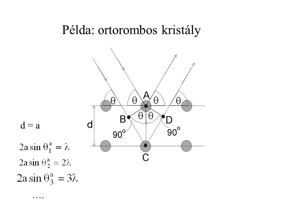 Példa: ortorombos kristály d = a ….