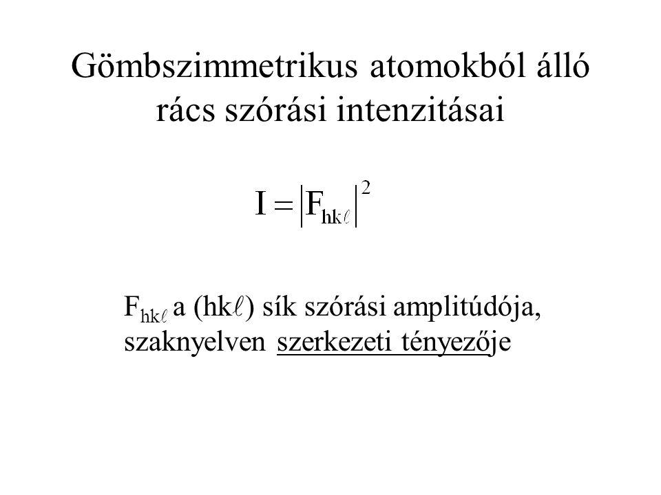 Gömbszimmetrikus atomokból álló rács szórási intenzitásai F hk a (hk ) sík szórási amplitúdója, szaknyelven szerkezeti tényezője