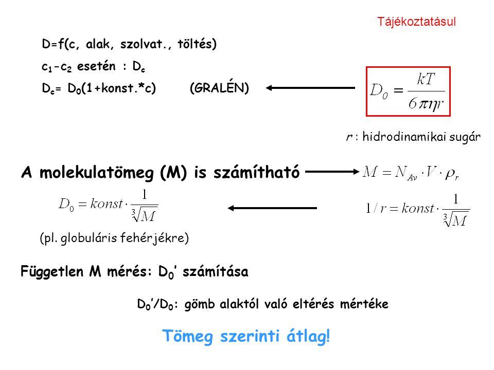 A molekulatömeg (M) is számítható Független M mérés: D 0 ' számítása D 0 '/D 0 : gömb alaktól való eltérés mértéke Tömeg szerinti átlag! D=f(c, alak,