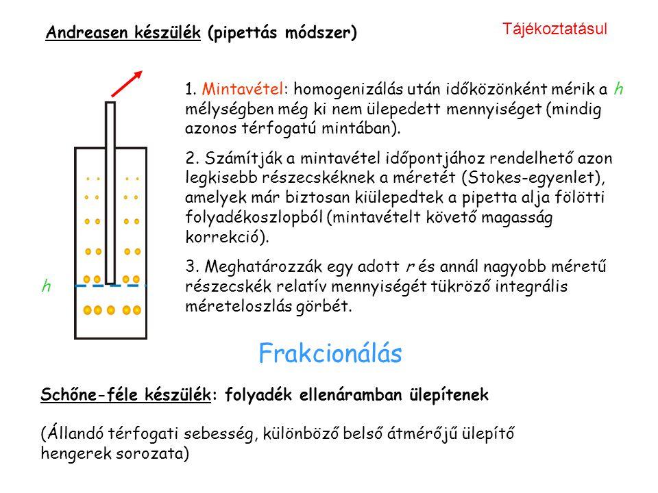 Schőne-féle készülék: folyadék ellenáramban ülepítenek (Állandó térfogati sebesség, különböző belső átmérőjű ülepítő hengerek sorozata) 1. Mintavétel: