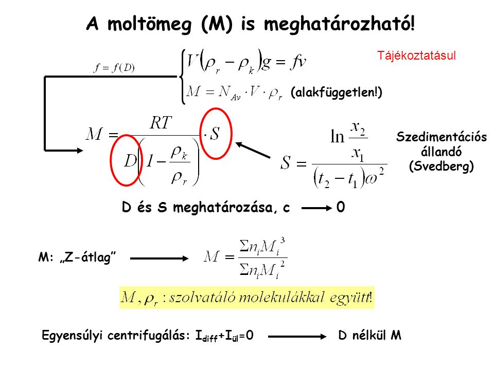 """Szedimentációs állandó (Svedberg) D és S meghatározása, c 0 M: """"Z-átlag"""" Egyensúlyi centrifugálás: I diff +I ül =0 D nélkül M A moltömeg (M) is meghat"""