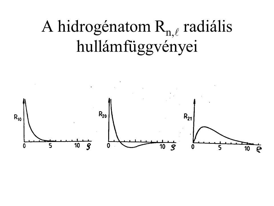 A hidrogénatom R n, radiális hullámfüggvényei