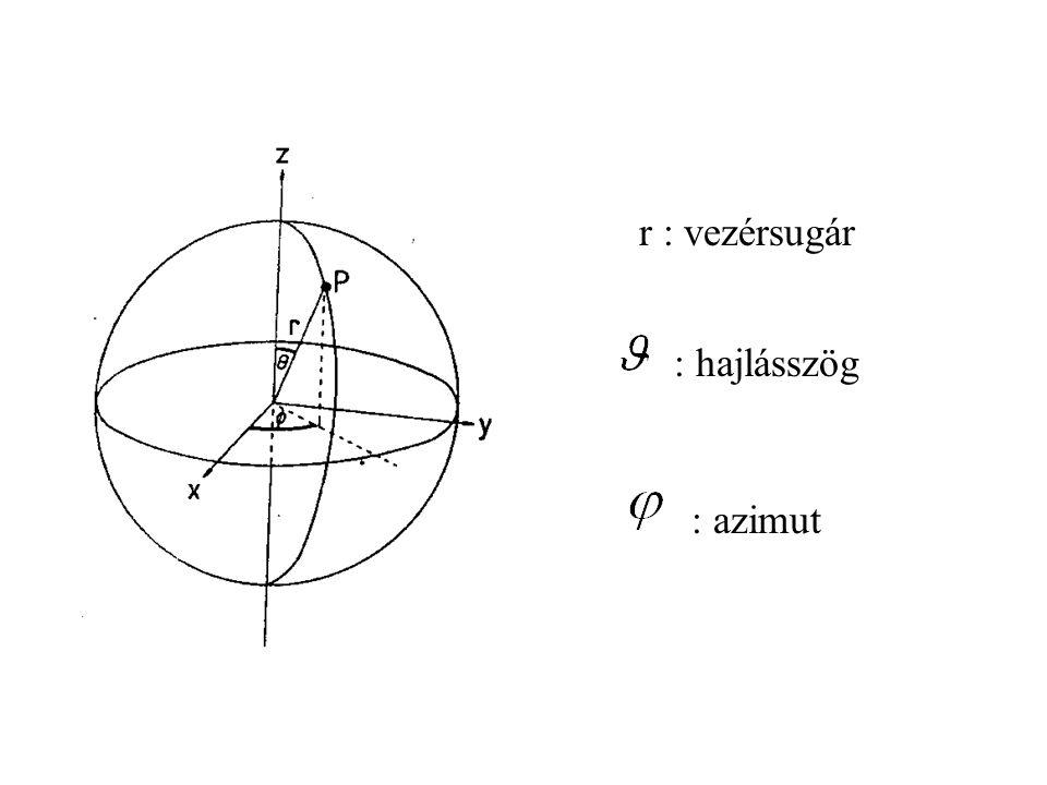 Polár-koordináták transzformációja Descartes-koordinátákba