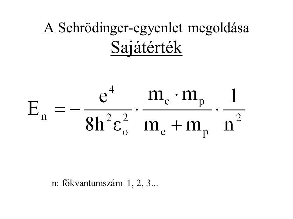 A Schrödinger-egyenlet megoldása Sajátérték n: főkvantumszám 1, 2, 3...