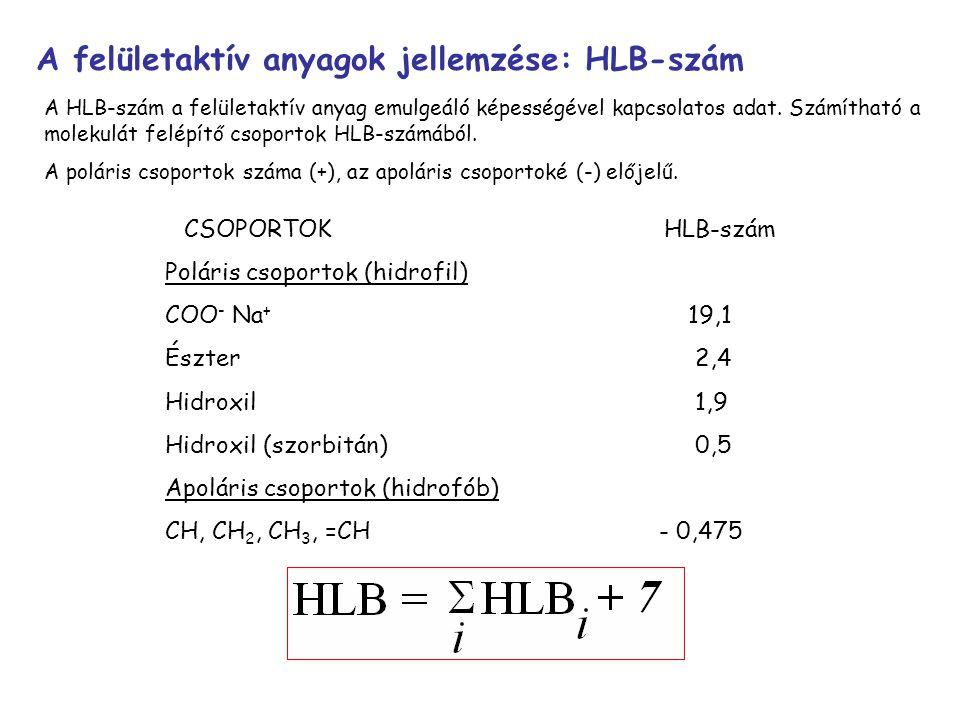 A HLB-szám a felületaktív anyag emulgeáló képességével kapcsolatos adat.