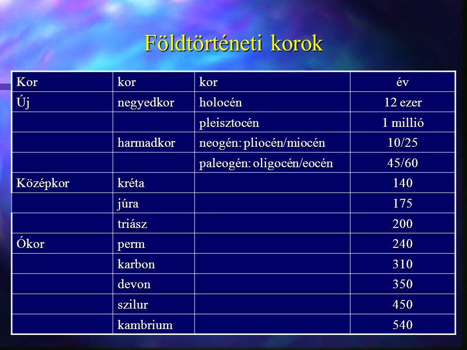 Földtörténeti korok Korkorkorév Újnegyedkorholocén 12 ezer pleisztocén 1 millió harmadkor neogén: pliocén/miocén 10/25 paleogén: oligocén/eocén 45/60