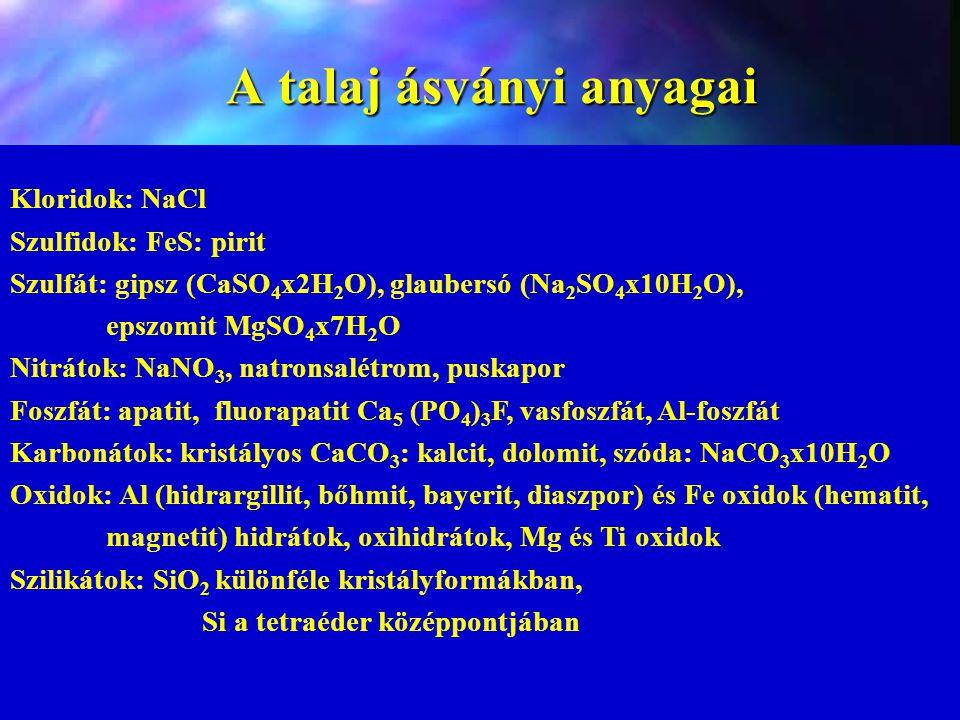 A talaj ásványi anyagai Kloridok: NaCl Szulfidok: FeS: pirit Szulfát: gipsz (CaSO 4 x2H 2 O), glaubersó (Na 2 SO 4 x10H 2 O), epszomit MgSO 4 x7H 2 O