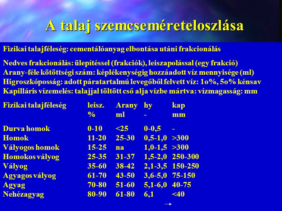 A talaj szemcseméreteloszlása Fizikai talajféleség: cementálóanyag elbontása utáni frakcionálás Nedves frakcionálás: ülepítéssel (frakciók), leiszapol