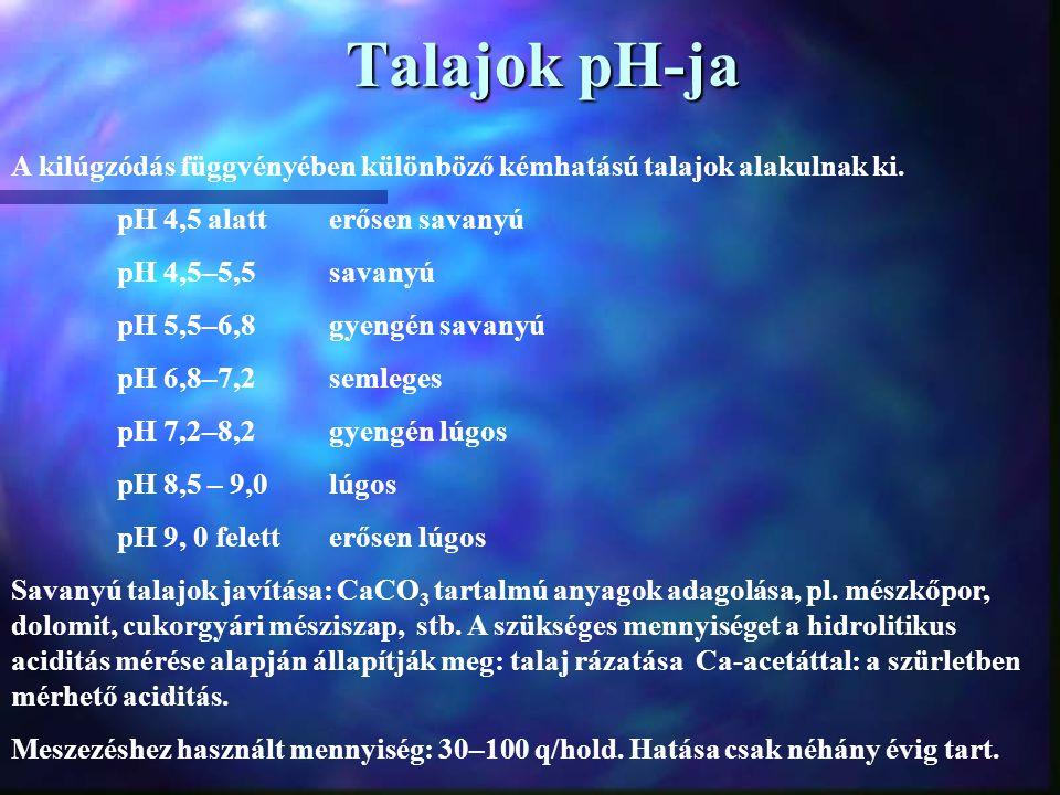 Talajok pH-ja A kilúgzódás függvényében különböző kémhatású talajok alakulnak ki. pH 4,5 alatterősen savanyú pH 4,5–5,5 savanyú pH 5,5–6,8gyengén sava