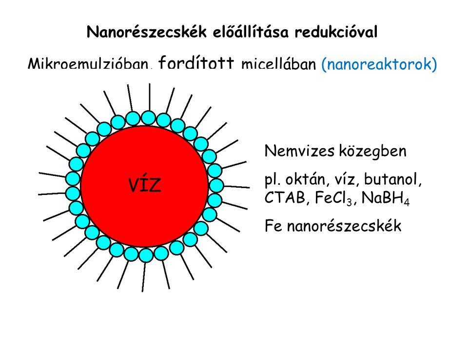 Nanorészecskék előállítása redukcióval Mikroemulzióban, fordított micellában (nanoreaktorok) Nemvizes közegben pl. oktán, víz, butanol, CTAB, FeCl 3,