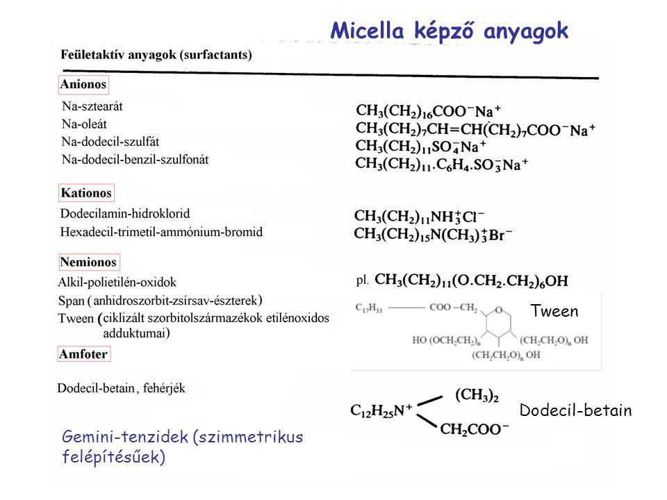 Gemini-tenzidek (szimmetrikus felépítésűek) Micella képző anyagok Tween Dodecil-betain