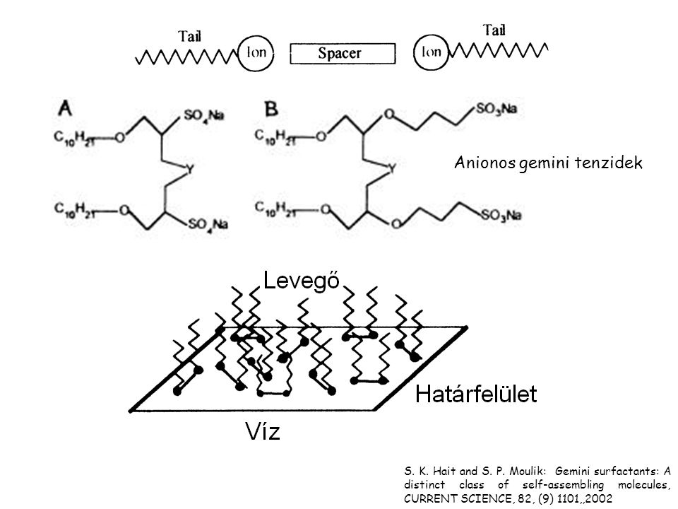 Lecitin Természetes felületaktív anyagok EpesavKoleszterin (tojássárgája, majonéz) Zsírok emulgeálása