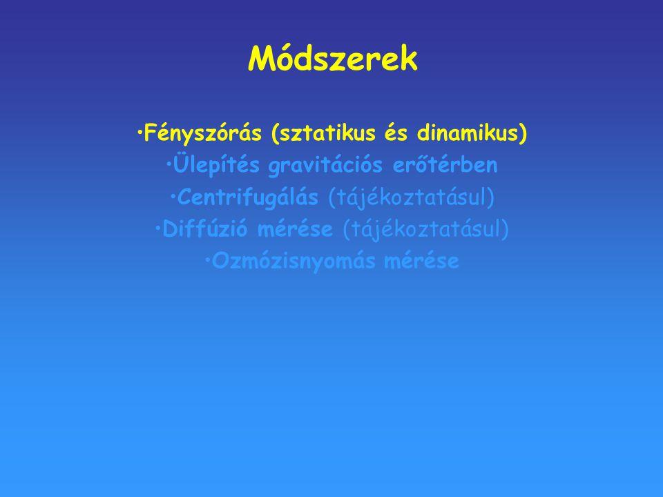 Módszerek Fényszórás (sztatikus és dinamikus) Ülepítés gravitációs erőtérben Centrifugálás (tájékoztatásul) Diffúzió mérése (tájékoztatásul) Ozmózisny