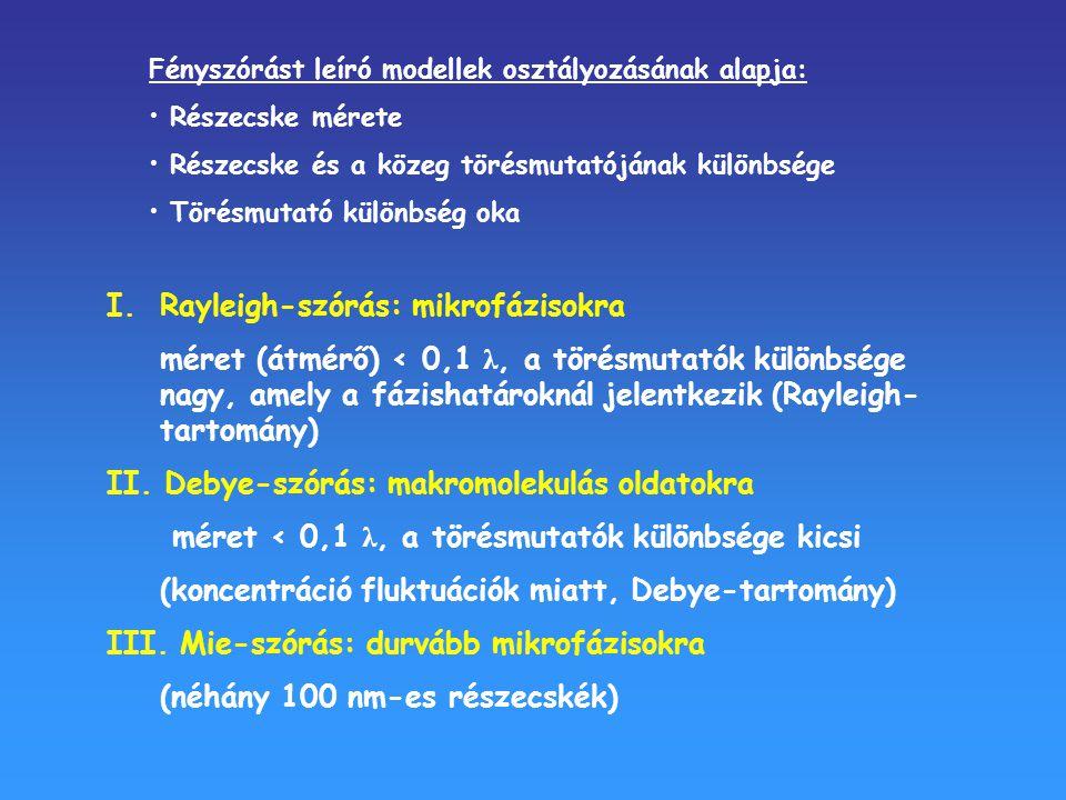 I.Rayleigh-szórás: mikrofázisokra méret (átmérő) < 0,1 λ, a törésmutatók különbsége nagy, amely a fázishatároknál jelentkezik (Rayleigh- tartomány) II