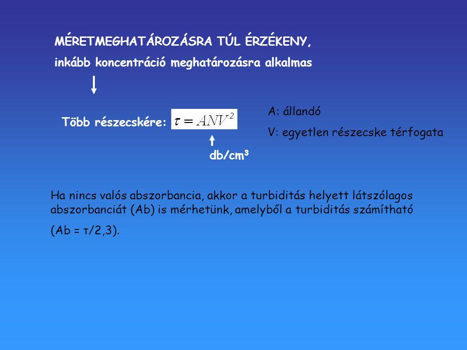 MÉRETMEGHATÁROZÁSRA TÚL ÉRZÉKENY, inkább koncentráció meghatározásra alkalmas Több részecskére: db/cm 3 A: állandó V: egyetlen részecske térfogata Ha