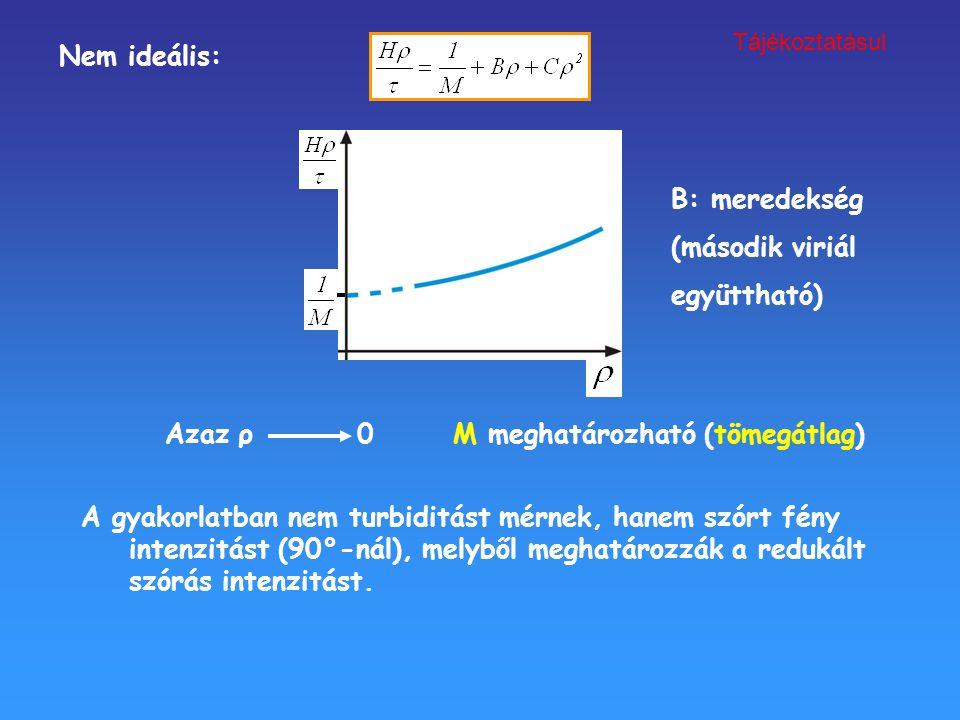 Nem ideális: B: meredekség (második viriál együttható) Azaz ρ0M meghatározható (tömegátlag) A gyakorlatban nem turbiditást mérnek, hanem szórt fény in