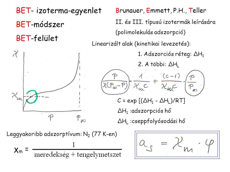 Linearizált alak (kinetikai levezetés): 1. Adszorciós réteg: ΔH 1 2. A többi: ΔH L C = exp [(ΔH 1 - ΔH L )/RT] ΔH 1 :adszorpciós hő ΔH L :cseppfolyóso