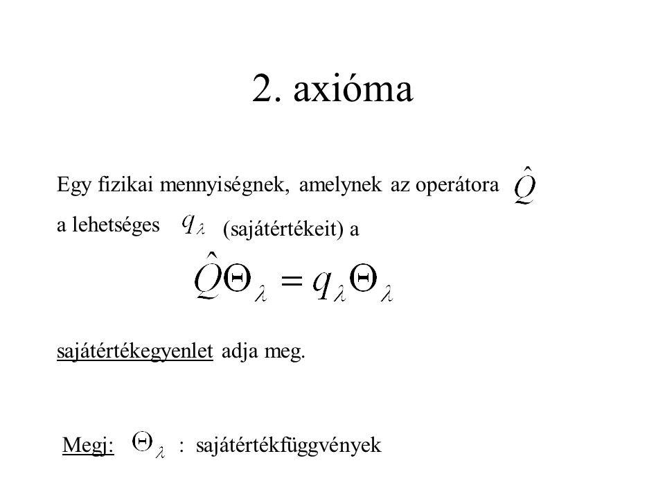 2. axióma Egy fizikai mennyiségnek, amelynek az operátora a lehetséges (sajátértékeit) a sajátértékegyenlet adja meg. Megj:: sajátértékfüggvények