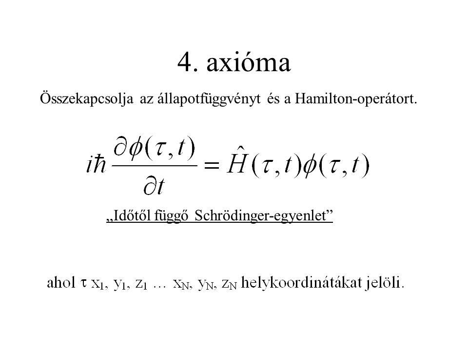 """4. axióma Összekapcsolja az állapotfüggvényt és a Hamilton-operátort. """"Időtől függő Schrödinger-egyenlet"""""""