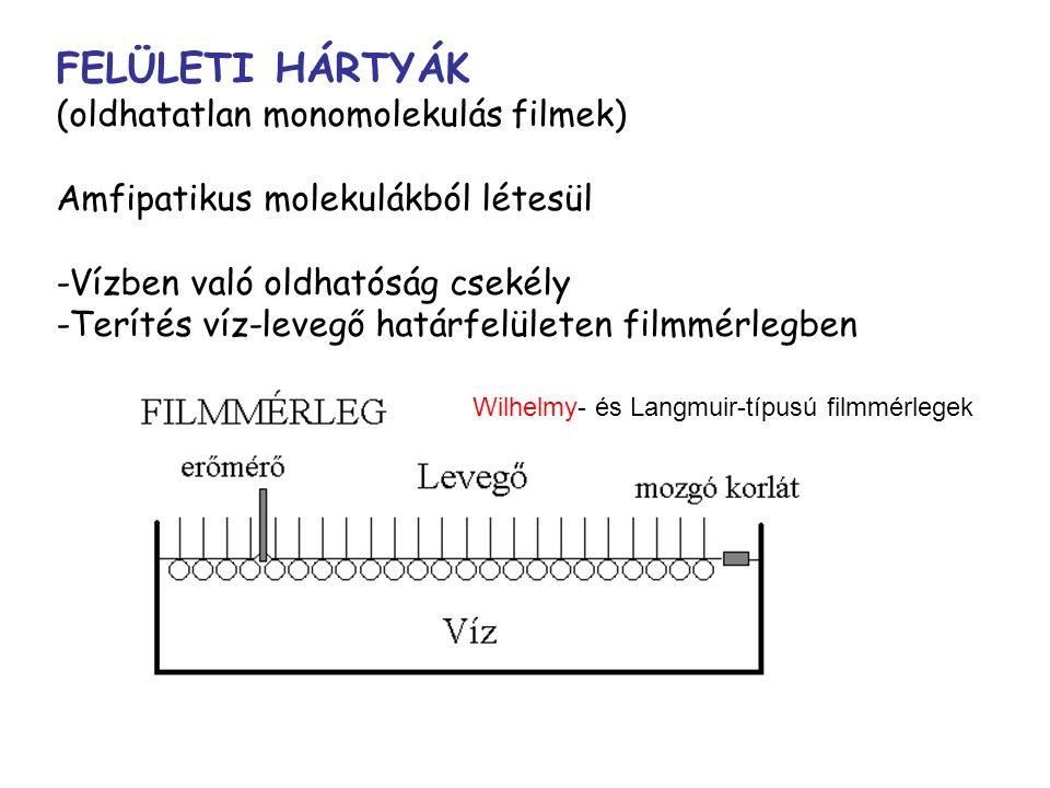 FELÜLETI HÁRTYÁK (oldhatatlan monomolekulás filmek) Amfipatikus molekulákból létesül -Vízben való oldhatóság csekély -Terítés víz-levegő határfelületen filmmérlegben Wilhelmy- és Langmuir-típusú filmmérlegek