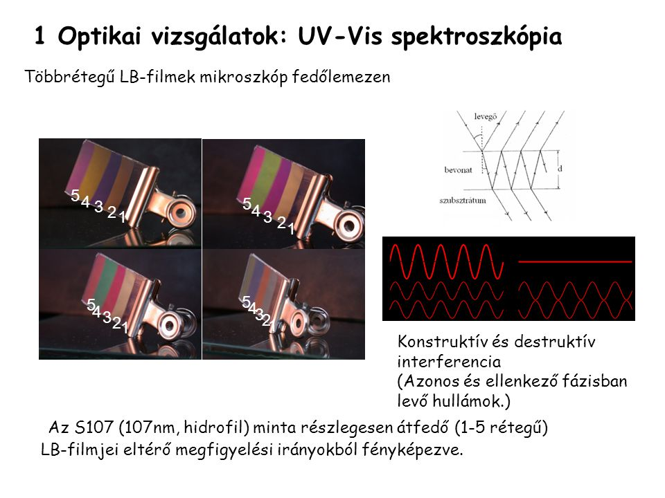 1 2 3 4 5 1 2 3 4 5 1 2 3 4 5 1 2 3 4 5 Az S107 (107nm, hidrofil) minta részlegesen átfedő (1-5 rétegű) LB-filmjei eltérő megfigyelési irányokból fényképezve.