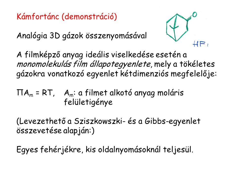 Kámfortánc (demonstráció) Analógia 3D gázok összenyomásával A filmképző anyag ideális viselkedése esetén a monomolekulás film állapotegyenlete, mely a tökéletes gázokra vonatkozó egyenlet kétdimenziós megfelelője: ПA m = RT, A m : a filmet alkotó anyag moláris felületigénye (Levezethető a Sziszkowszki- és a Gibbs-egyenlet összevetése alapján:) Egyes fehérjékre, kis oldalnyomásoknál teljesül.