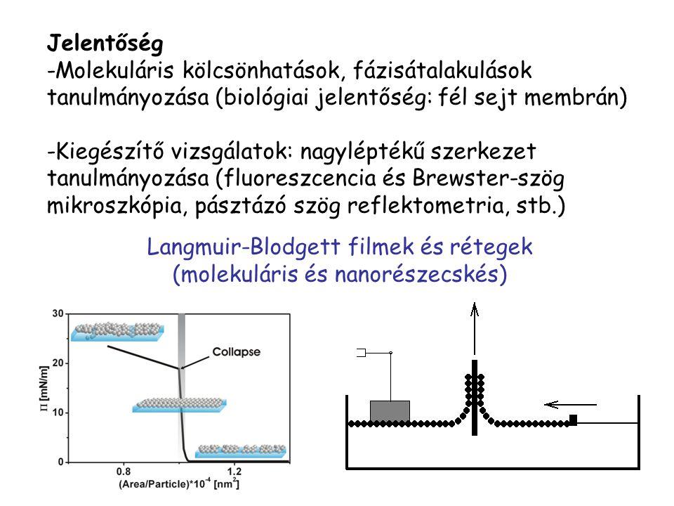 Jelentőség -Molekuláris kölcsönhatások, fázisátalakulások tanulmányozása (biológiai jelentőség: fél sejt membrán) -Kiegészítő vizsgálatok: nagyléptékű szerkezet tanulmányozása (fluoreszcencia és Brewster-szög mikroszkópia, pásztázó szög reflektometria, stb.) Langmuir-Blodgett filmek és rétegek (molekuláris és nanorészecskés)