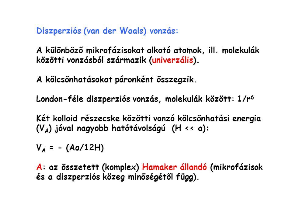 Diszperziós (van der Waals) vonzás: A különböző mikrofázisokat alkotó atomok, ill.