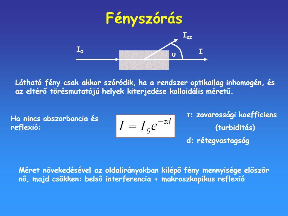 Fényszórás υ Ha nincs abszorbancia és reflexió: τ: zavarossági koefficiens (turbiditás) d: rétegvastagság Látható fény csak akkor szóródik, ha a rends