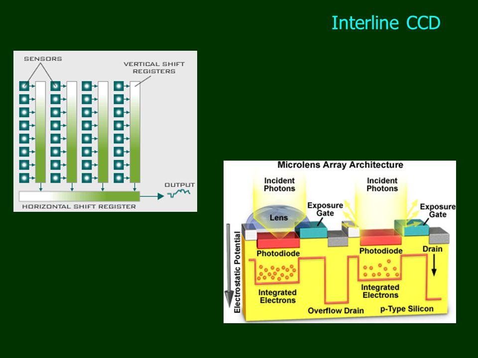 Interline CCD