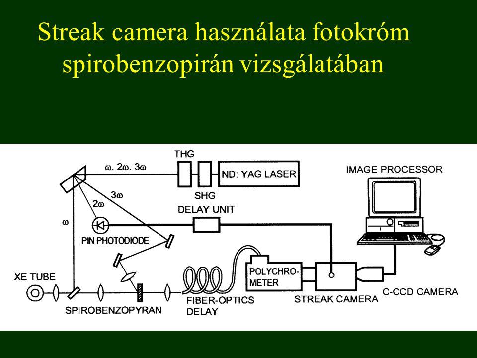 Streak camera használata fotokróm spirobenzopirán vizsgálatában