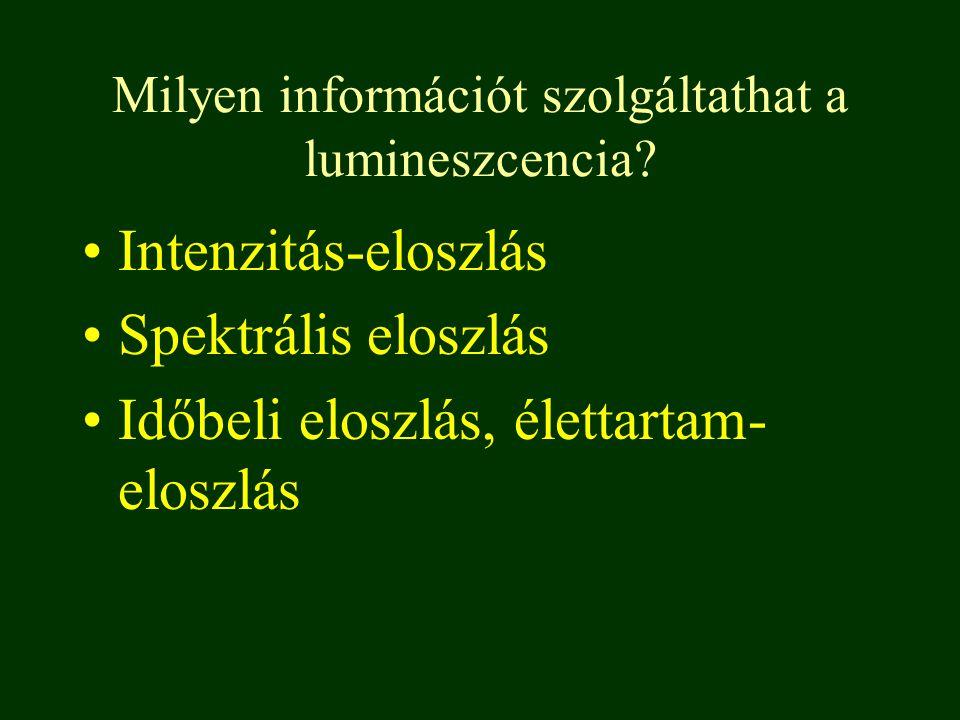 Milyen információt szolgáltathat a lumineszcencia? Intenzitás-eloszlás Spektrális eloszlás Időbeli eloszlás, élettartam- eloszlás