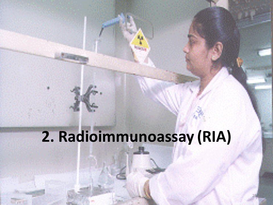 2. Radioimmunoassay (RIA) 28