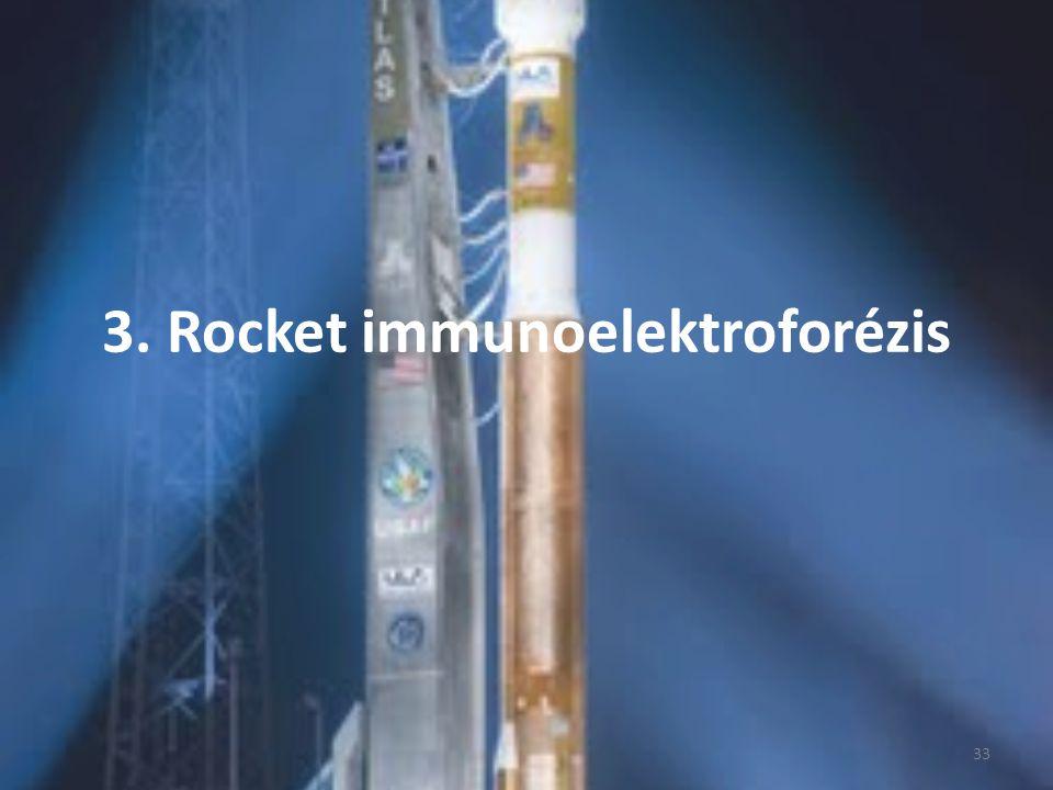 3. Rocket immunoelektroforézis 33