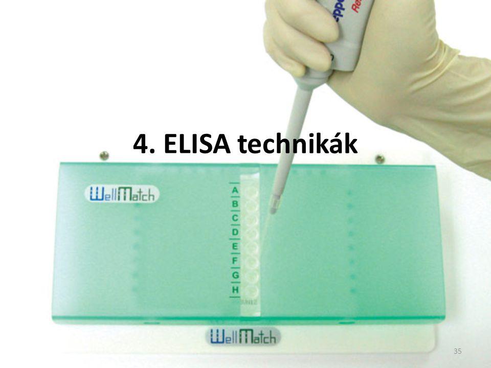 4. ELISA technikák 35