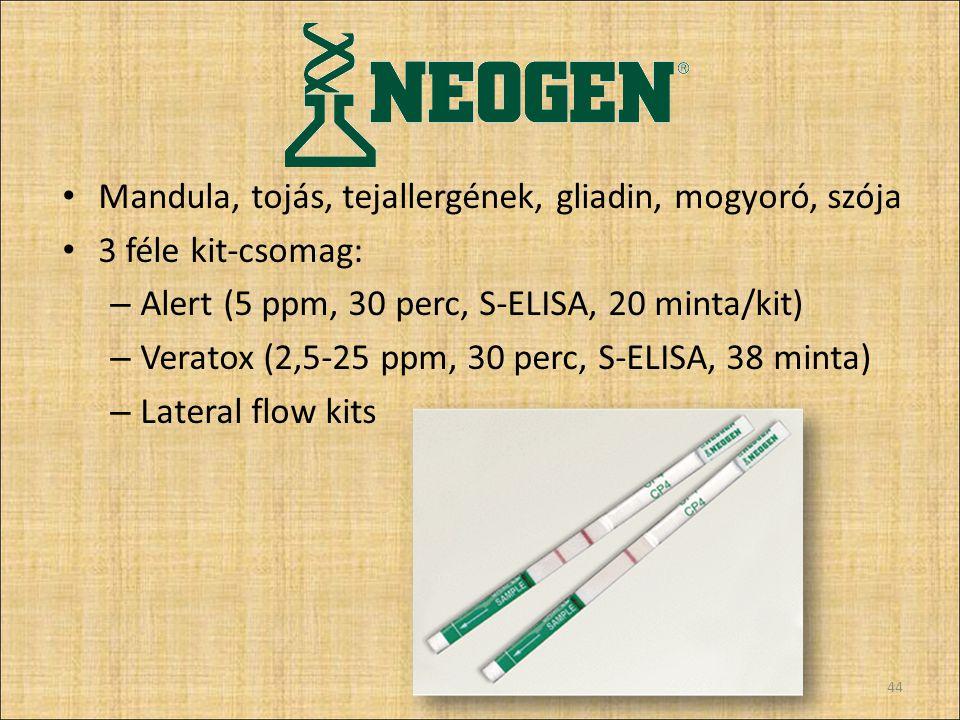 Mandula, tojás, tejallergének, gliadin, mogyoró, szója 3 féle kit-csomag: – Alert (5 ppm, 30 perc, S-ELISA, 20 minta/kit) – Veratox (2,5-25 ppm, 30 perc, S-ELISA, 38 minta) – Lateral flow kits 44
