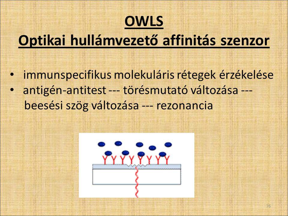 OWLS Optikai hullámvezető affinitás szenzor 76 immunspecifikus molekuláris rétegek érzékelése antigén-antitest --- törésmutató változása --- beesési szög változása --- rezonancia