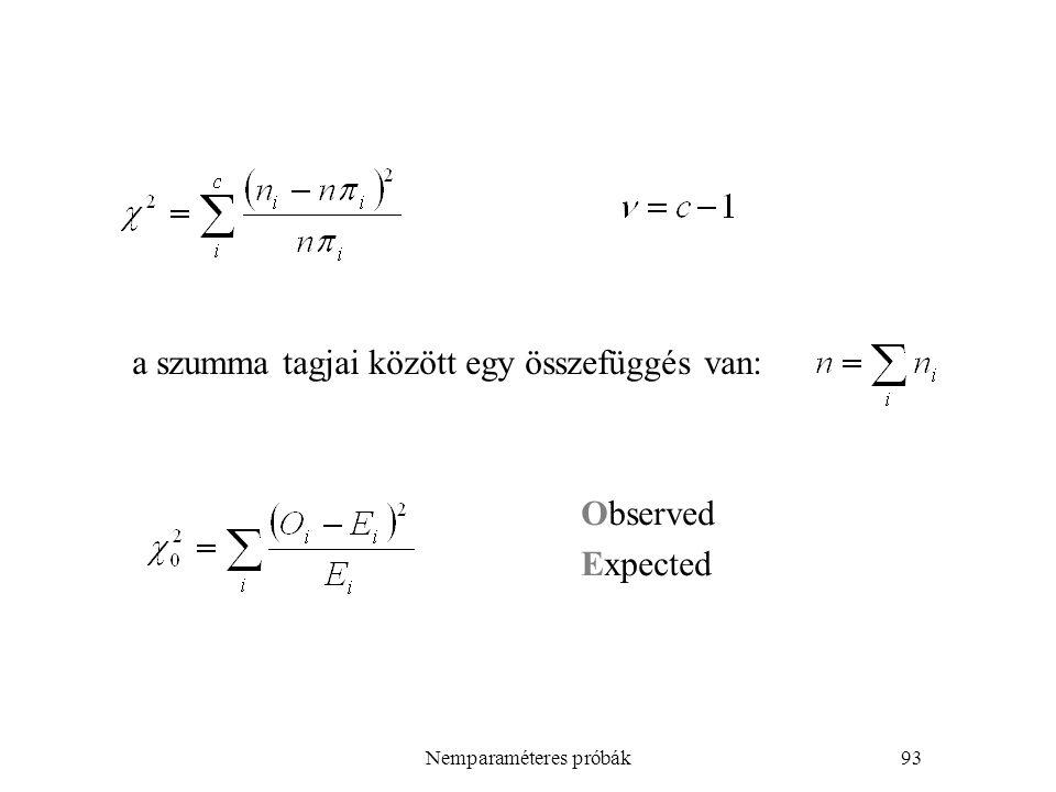 Nemparaméteres próbák93 a szumma tagjai között egy összefüggés van: Observed Expected