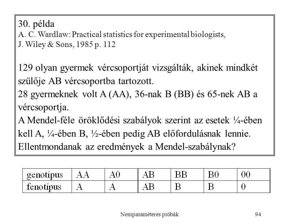 Nemparaméteres próbák94 30. példa A. C. Wardlaw: Practical statistics for experimental biologists, J. Wiley & Sons, 1985 p. 112 129 olyan gyermek vérc