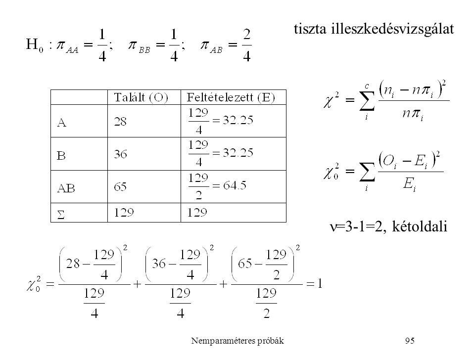 Nemparaméteres próbák95 =3-1=2, kétoldali tiszta illeszkedésvizsgálat
